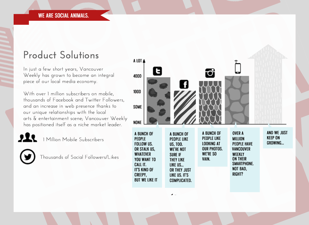 stats PAGE_AD_Kit